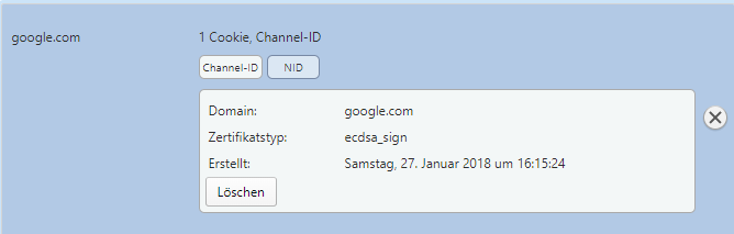 google_channel-id